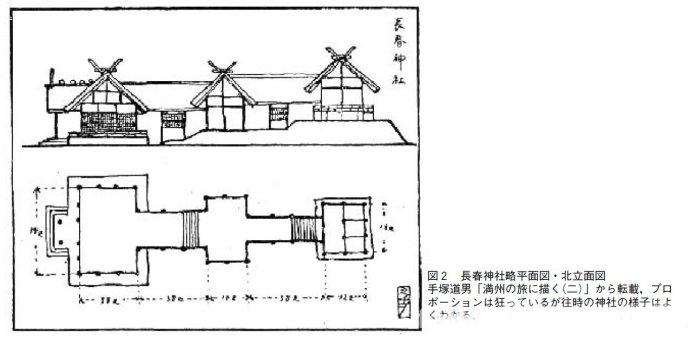 日本人手塚道男绘制的长春神社平面图、北立面图